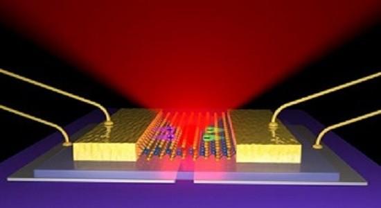 Сверхминиатюрные светодиоды были получены при исследовании проводимости WSe2- дисилицида вольфрама.