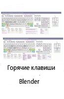 Горячие клавиши Blender