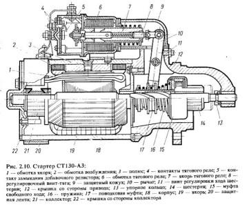Стартер СТ 30-А3