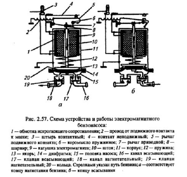 Электромагнитный бензонасос