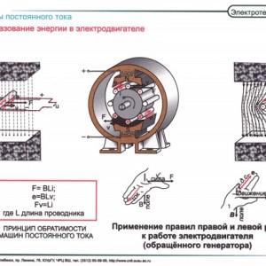 Преобразование энергии в электродвигателе