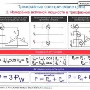 Измерение активной мощности в трехфазной цепи