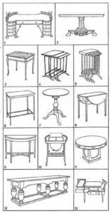 Название мебели - столы