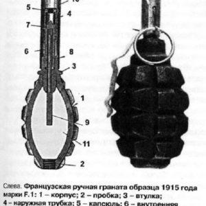Французская ручная осколочная граната образца 1915 года марки F.1