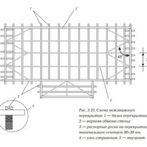 Схема межетажного перекрытия
