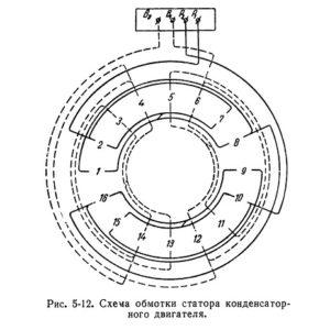 Схема обмотки статора кондкесаторного электродвигателя