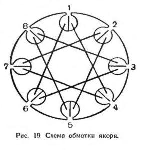 Схема обмотки якоря