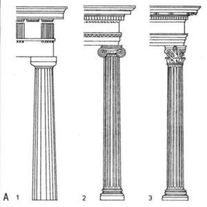 Классические ордера-колонны