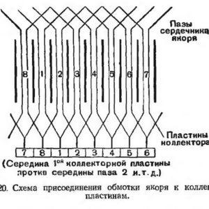 Схема присоединения к колекторным пластинам