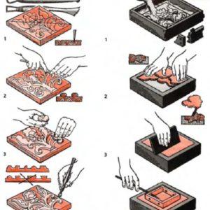 Изготовление изразцов