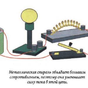 Кружок радиоэлектроники для детей