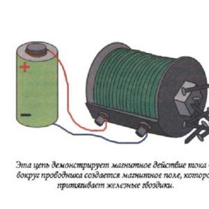 Электромагнит
