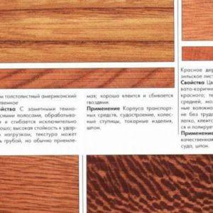 Porody drevesiny